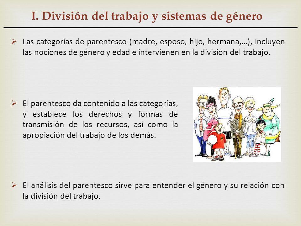 I. División del trabajo y sistemas de género Las categorías de parentesco (madre, esposo, hijo, hermana,…), incluyen las nociones de género y edad e i