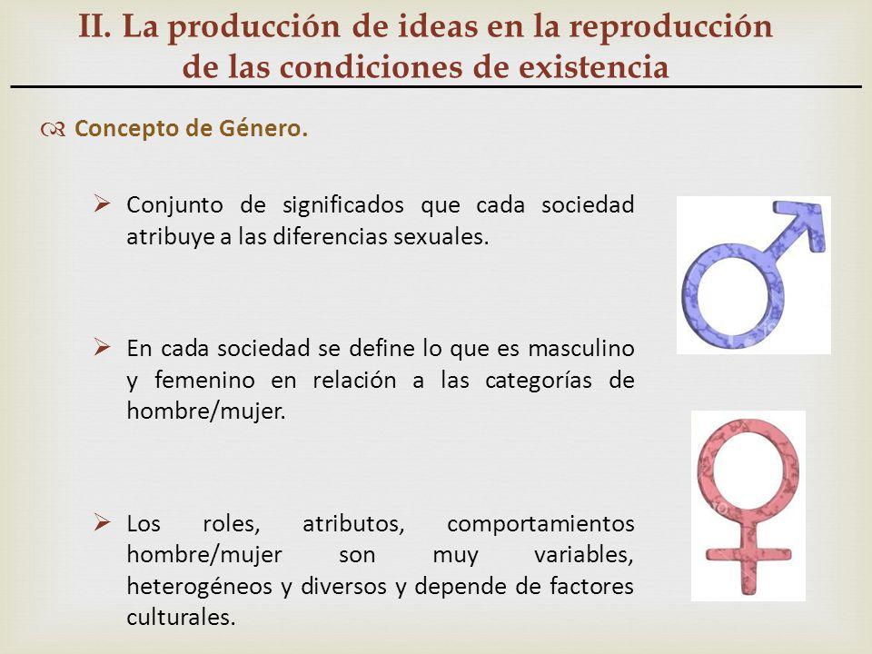 II. La producción de ideas en la reproducción de las condiciones de existencia Concepto de Género. Conjunto de significados que cada sociedad atribuye