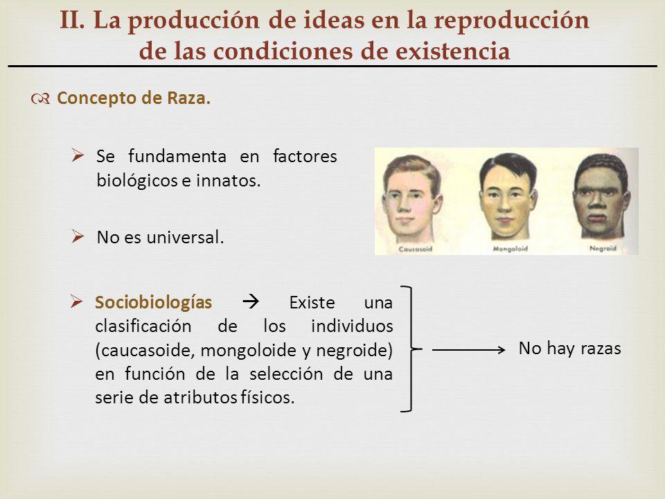 II. La producción de ideas en la reproducción de las condiciones de existencia Concepto de Raza. Se fundamenta en factores biológicos e innatos. No es