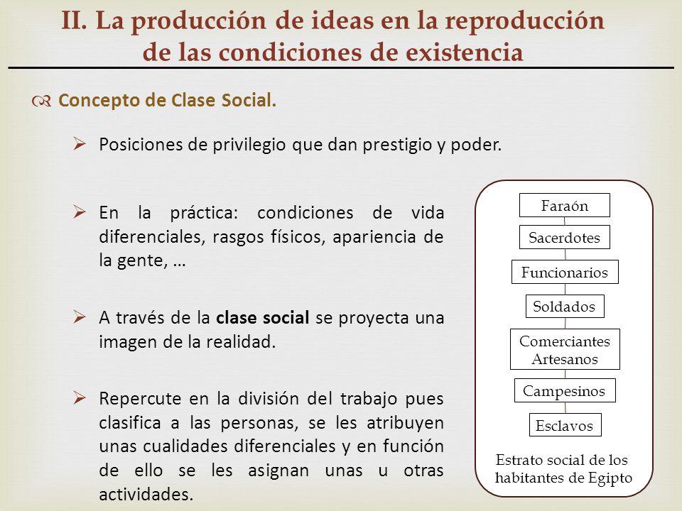 II. La producción de ideas en la reproducción de las condiciones de existencia Concepto de Clase Social. Posiciones de privilegio que dan prestigio y