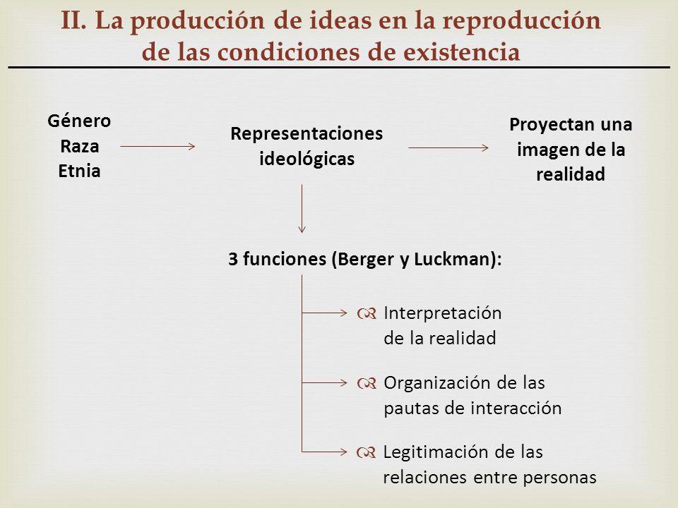 II. La producción de ideas en la reproducción de las condiciones de existencia Interpretación de la realidad Género Raza Etnia Representaciones ideoló