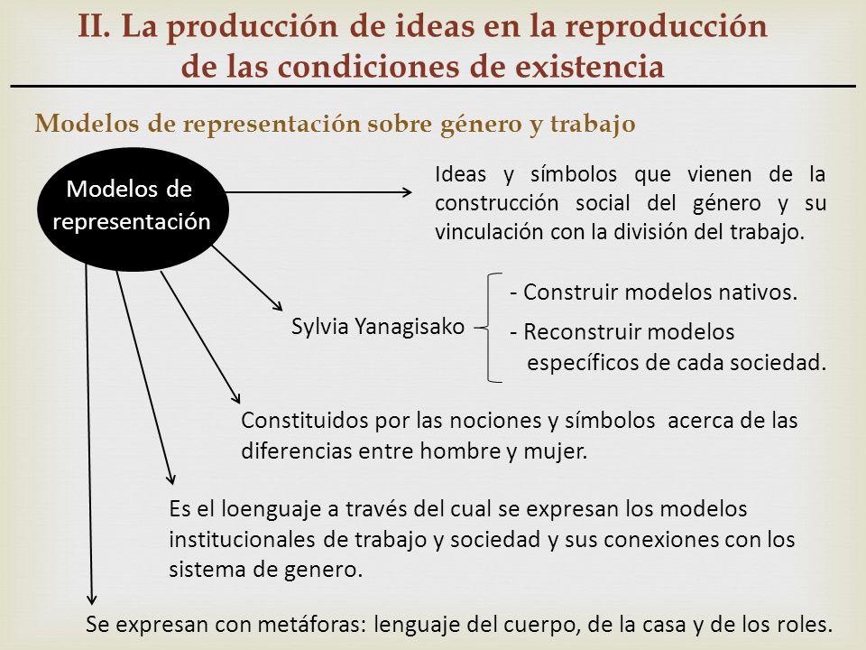 II. La producción de ideas en la reproducción de las condiciones de existencia Modelos de representación sobre género y trabajo Es el loenguaje a trav