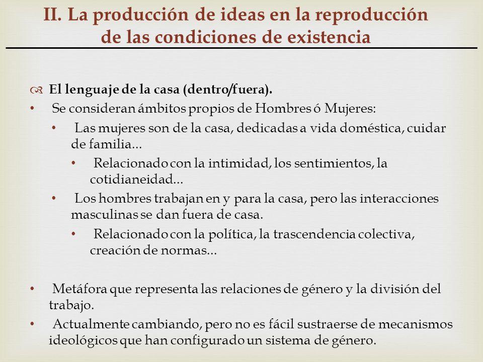 II. La producción de ideas en la reproducción de las condiciones de existencia El lenguaje de la casa (dentro/fuera). Se consideran ámbitos propios de