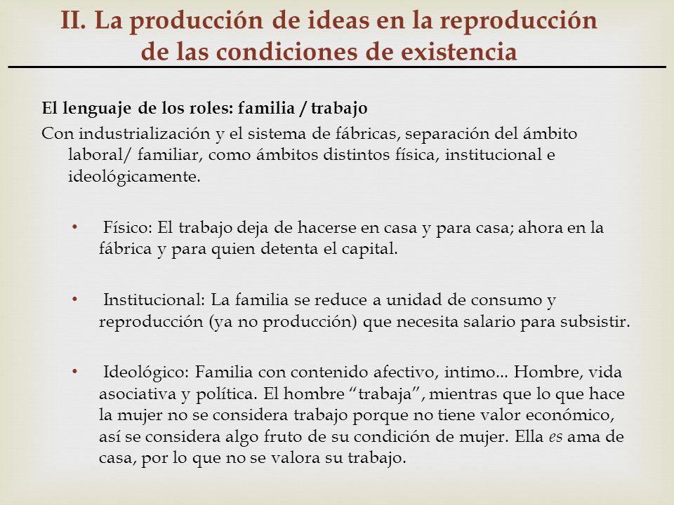II. La producción de ideas en la reproducción de las condiciones de existencia El lenguaje de los roles: familia / trabajo Con industrialización y el