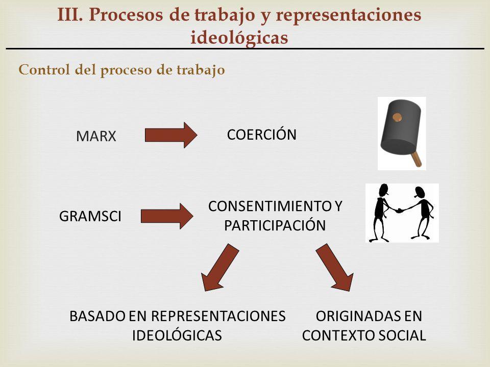 III. Procesos de trabajo y representaciones ideológicas MARX COERCIÓN GRAMSCI CONSENTIMIENTO Y PARTICIPACIÓN BASADO EN REPRESENTACIONES IDEOLÓGICAS OR