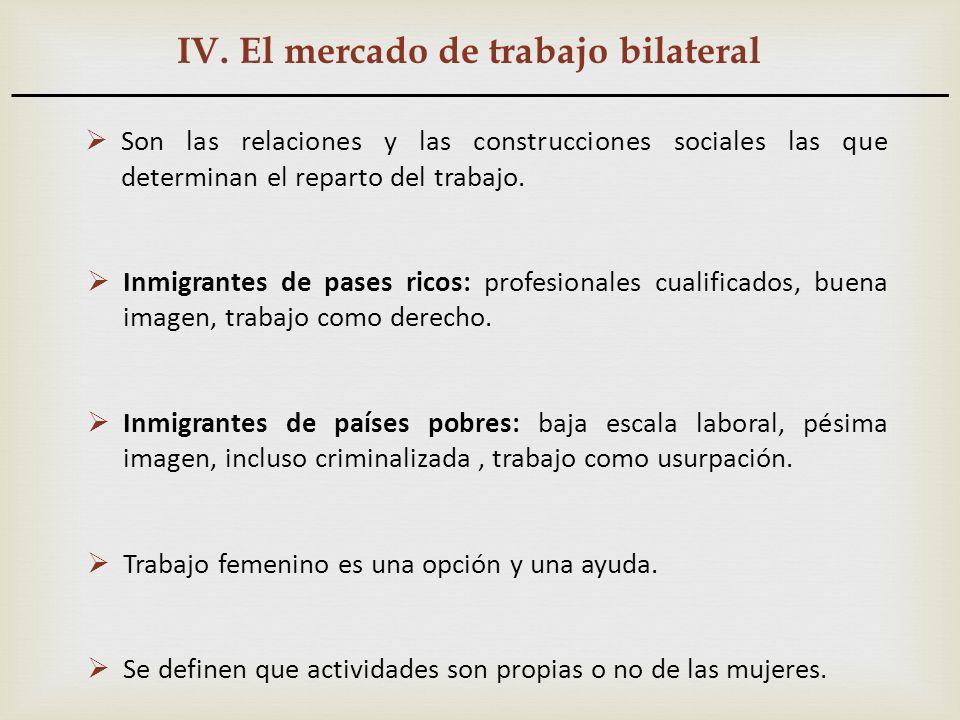 IV. El mercado de trabajo bilateral Son las relaciones y las construcciones sociales las que determinan el reparto del trabajo. Inmigrantes de pases r