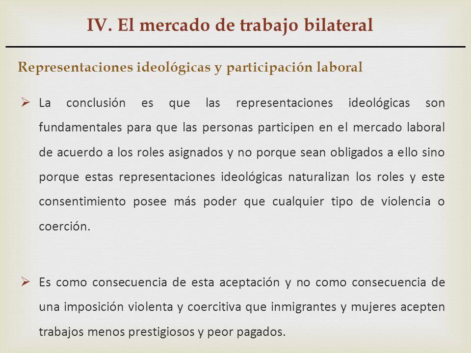 IV. El mercado de trabajo bilateral Representaciones ideológicas y participación laboral La conclusión es que las representaciones ideológicas son fun