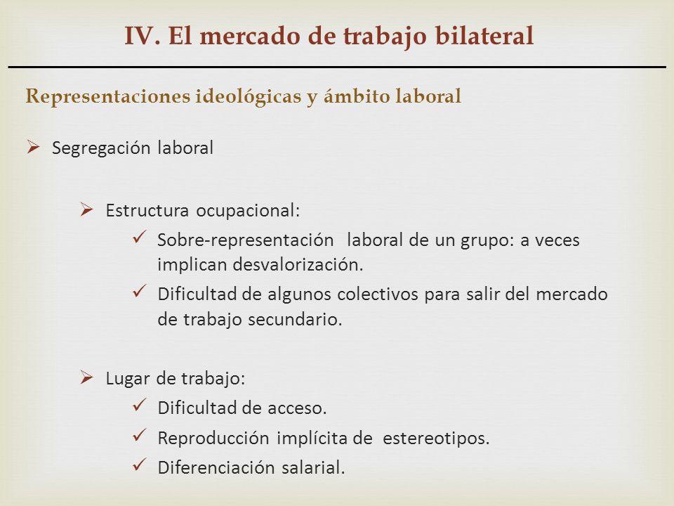 IV. El mercado de trabajo bilateral Representaciones ideológicas y ámbito laboral Segregación laboral Estructura ocupacional: Sobre-representación lab