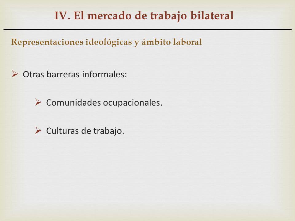 IV. El mercado de trabajo bilateral Representaciones ideológicas y ámbito laboral Otras barreras informales: Comunidades ocupacionales. Culturas de tr