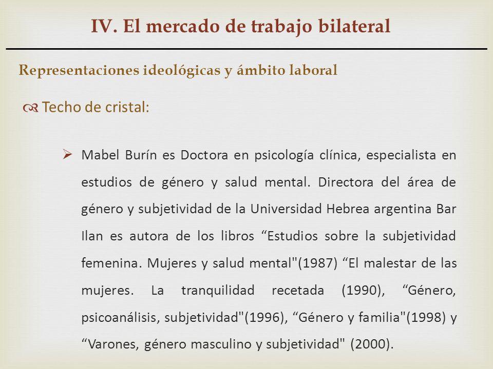 IV. El mercado de trabajo bilateral Representaciones ideológicas y ámbito laboral Techo de cristal: Mabel Burín es Doctora en psicología clínica, espe