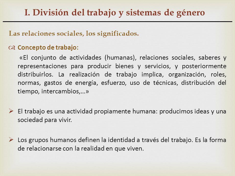 I. División del trabajo y sistemas de género Las relaciones sociales, los significados. Concepto de trabajo: «El conjunto de actividades (humanas), re