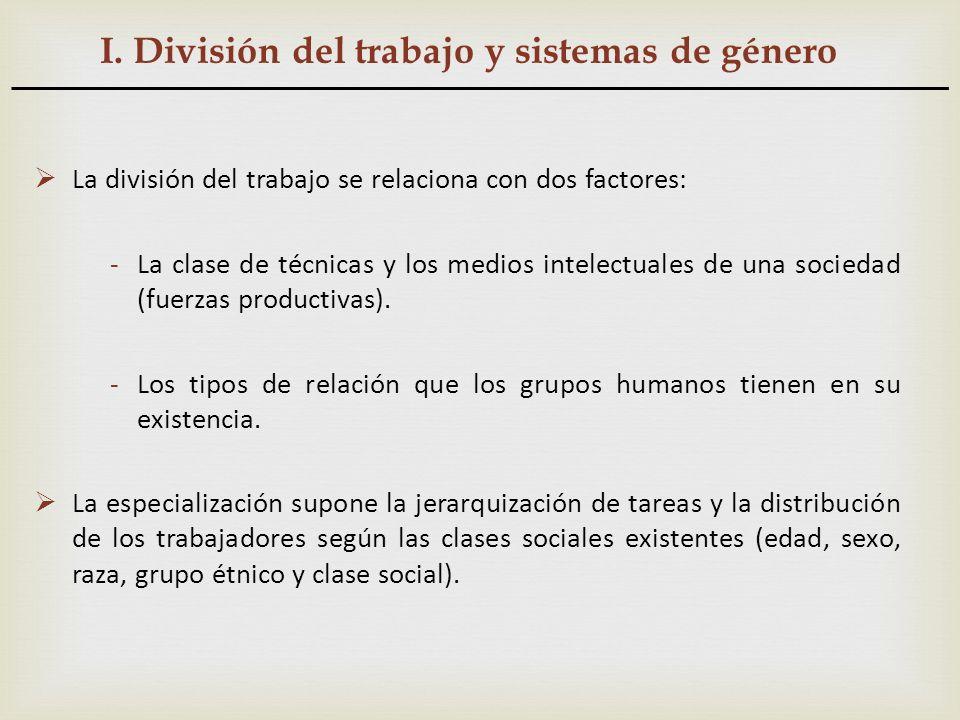 I. División del trabajo y sistemas de género La división del trabajo se relaciona con dos factores: -La clase de técnicas y los medios intelectuales d