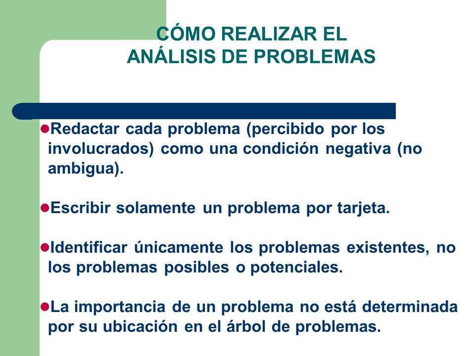 PARA ELABORAR EL ÁRBOL DE PROBLEMAS Seleccionar de 8 a 10 problemas del Cuadro de Involucrados.