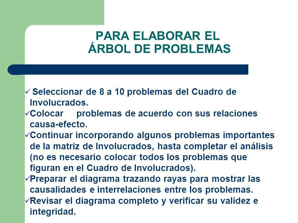 ÁRBOL DE PROBLEMAS Mediante la colocación de los problemas principales de acuerdo con sus relaciones de causa-efecto y sus interrelaciones, el árbol de problemas no ayuda a establecer el modelo lógico en el cual esta basado el proyecto