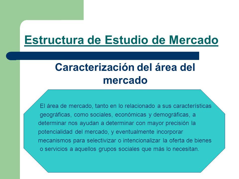 Estructura de Estudio de Mercado Caracterización del área del mercado El área de mercado, tanto en lo relacionado a sus características geográficas, c