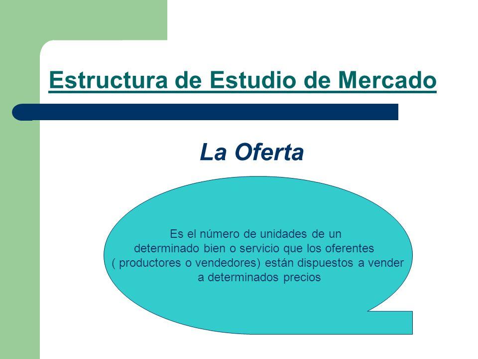 Estructura de Estudio de Mercado La Oferta Es el número de unidades de un determinado bien o servicio que los oferentes ( productores o vendedores) es