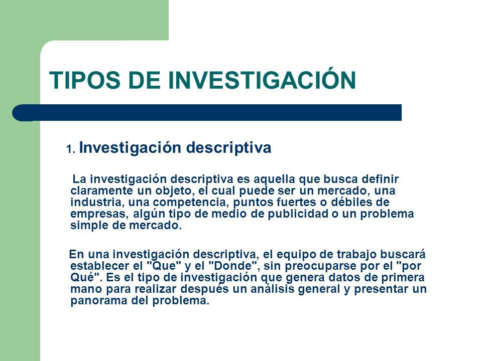TIPOS DE INVESTIGACIÓN 1. Investigación descriptiva La investigación descriptiva es aquella que busca definir claramente un objeto, el cual puede ser