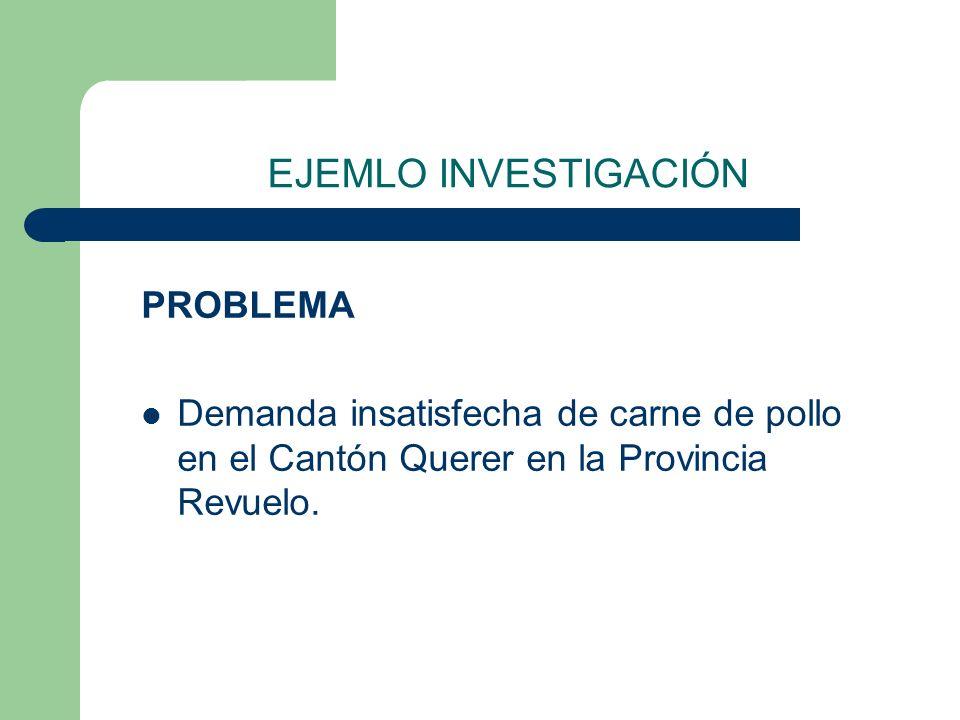 EJEMLO INVESTIGACIÓN PROBLEMA Demanda insatisfecha de carne de pollo en el Cantón Querer en la Provincia Revuelo.