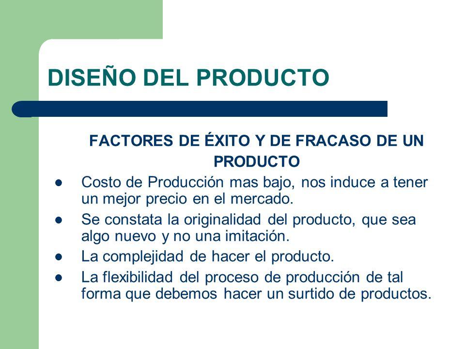 DISEÑO DEL PRODUCTO FACTORES DE ÉXITO Y DE FRACASO DE UN PRODUCTO Costo de Producción mas bajo, nos induce a tener un mejor precio en el mercado. Se c