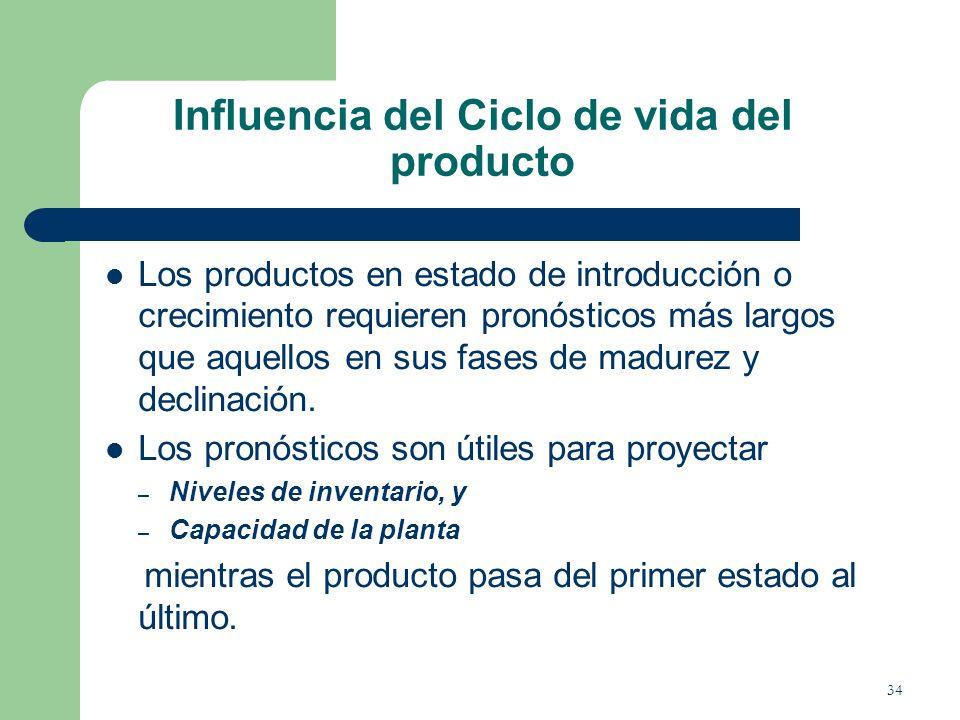 34 Influencia del Ciclo de vida del producto Los productos en estado de introducción o crecimiento requieren pronósticos más largos que aquellos en su