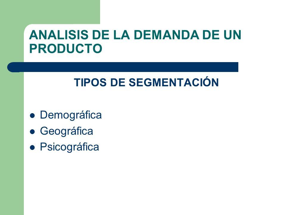 ANALISIS DE LA DEMANDA DE UN PRODUCTO TIPOS DE SEGMENTACIÓN Demográfica Geográfica Psicográfica