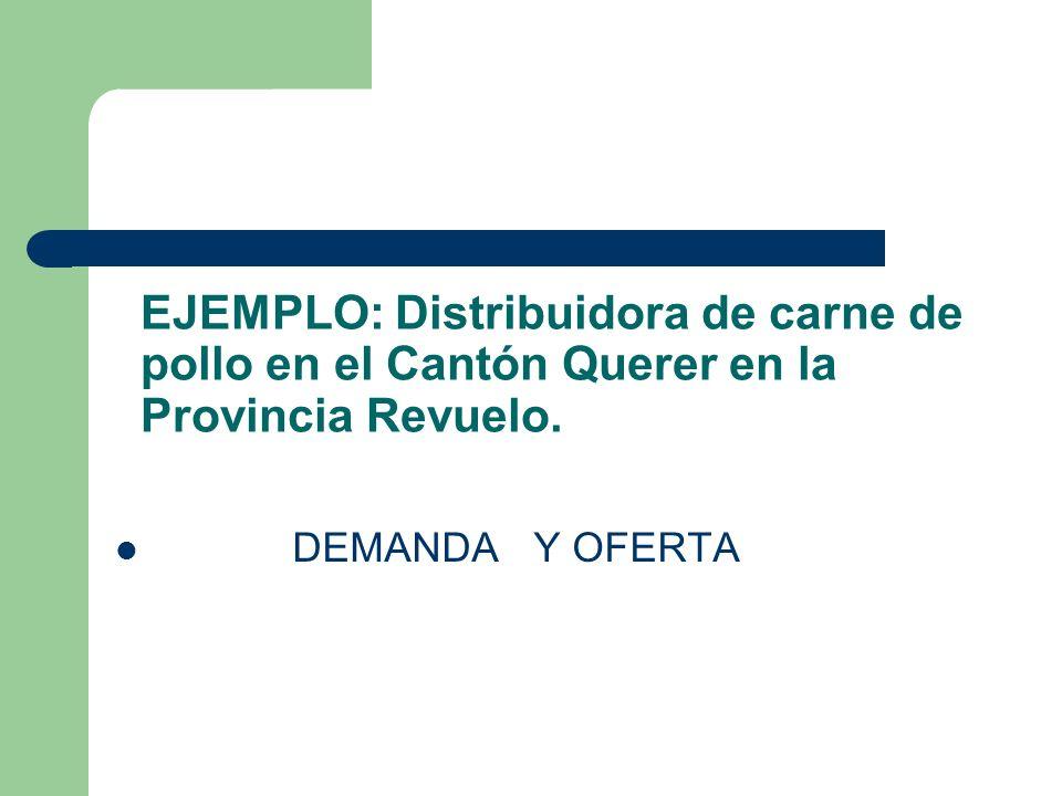 EJEMPLO: Distribuidora de carne de pollo en el Cantón Querer en la Provincia Revuelo. DEMANDA Y OFERTA