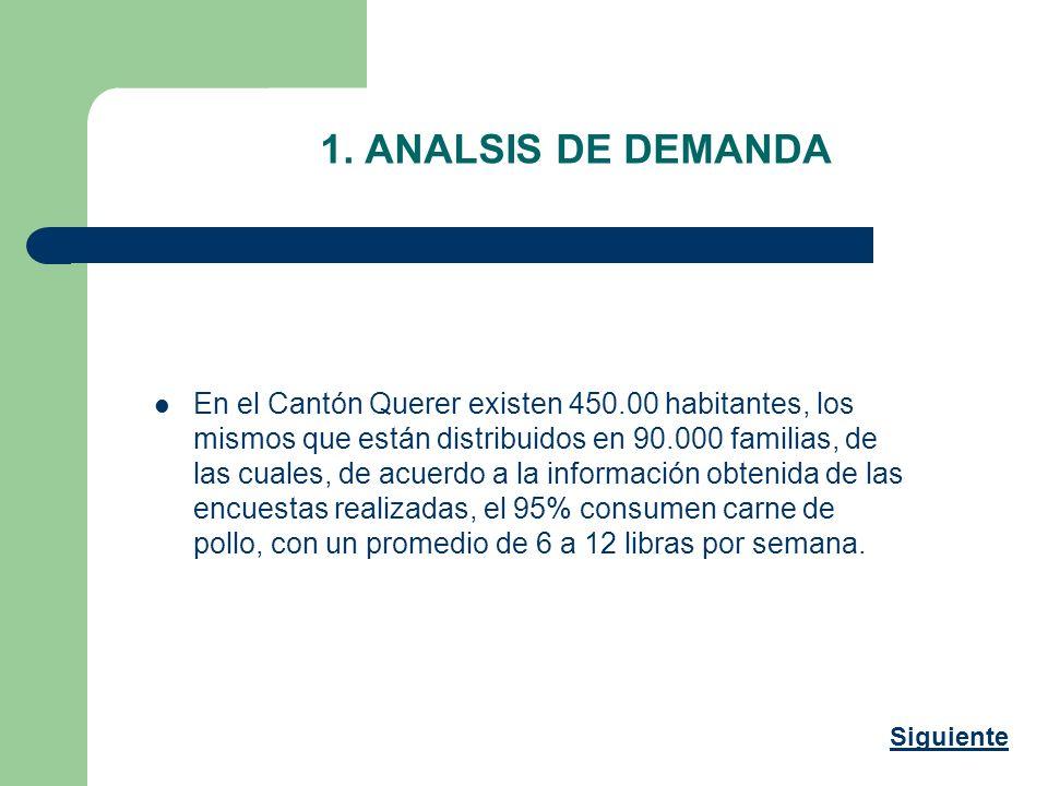 En el Cantón Querer existen 450.00 habitantes, los mismos que están distribuidos en 90.000 familias, de las cuales, de acuerdo a la información obteni