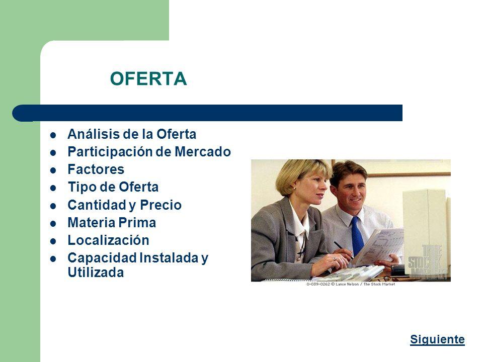 OFERTA Análisis de la Oferta Participación de Mercado Factores Tipo de Oferta Cantidad y Precio Materia Prima Localización Capacidad Instalada y Utili