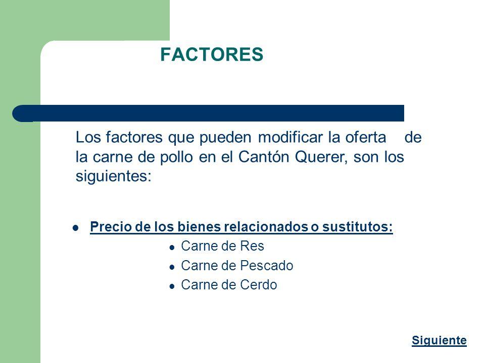 FACTORES Precio de los bienes relacionados o sustitutos: Carne de Res Carne de Pescado Carne de Cerdo Los factores que pueden modificar la oferta de l