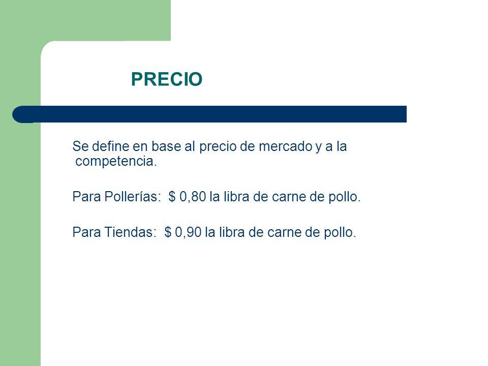PRECIO Se define en base al precio de mercado y a la competencia. Para Pollerías: $ 0,80 la libra de carne de pollo. Para Tiendas: $ 0,90 la libra de
