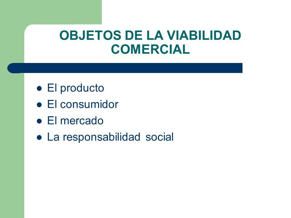 OBJETOS DE LA VIABILIDAD COMERCIAL El producto El consumidor El mercado La responsabilidad social