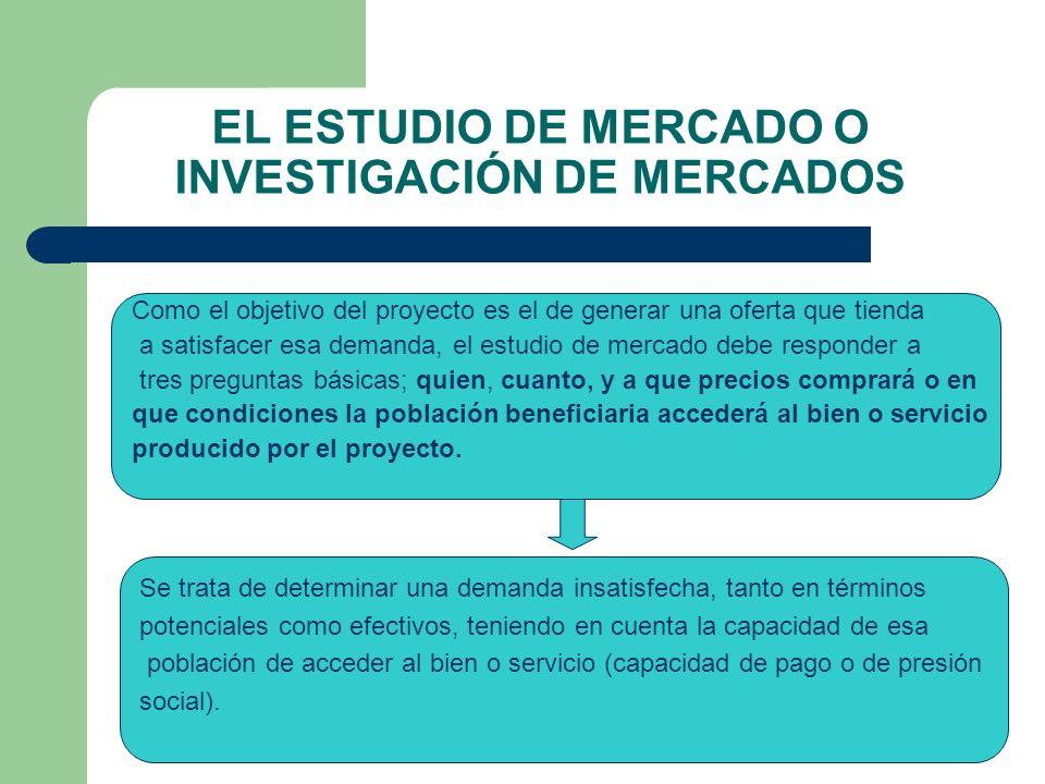 EL ESTUDIO DE MERCADO O INVESTIGACIÓN DE MERCADOS Como el objetivo del proyecto es el de generar una oferta que tienda a satisfacer esa demanda, el es