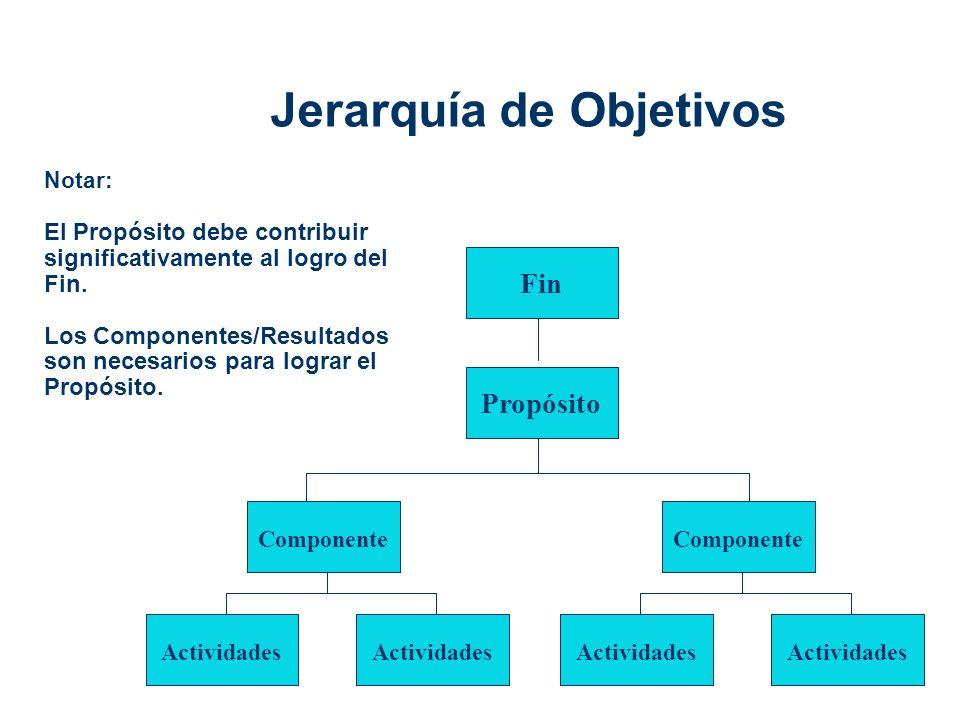 Notar: El Propósito debe contribuir significativamente al logro del Fin. Los Componentes/Resultados son necesarios para lograr el Propósito. Jerarquía