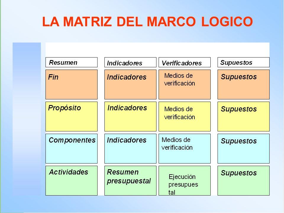 Medios de Verificación La MML indica donde el ejecutor o evaluador puede obtener información de los indicadores.