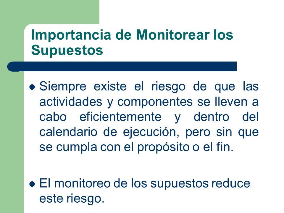 Importancia de Monitorear los Supuestos Siempre existe el riesgo de que las actividades y componentes se lleven a cabo eficientemente y dentro del cal