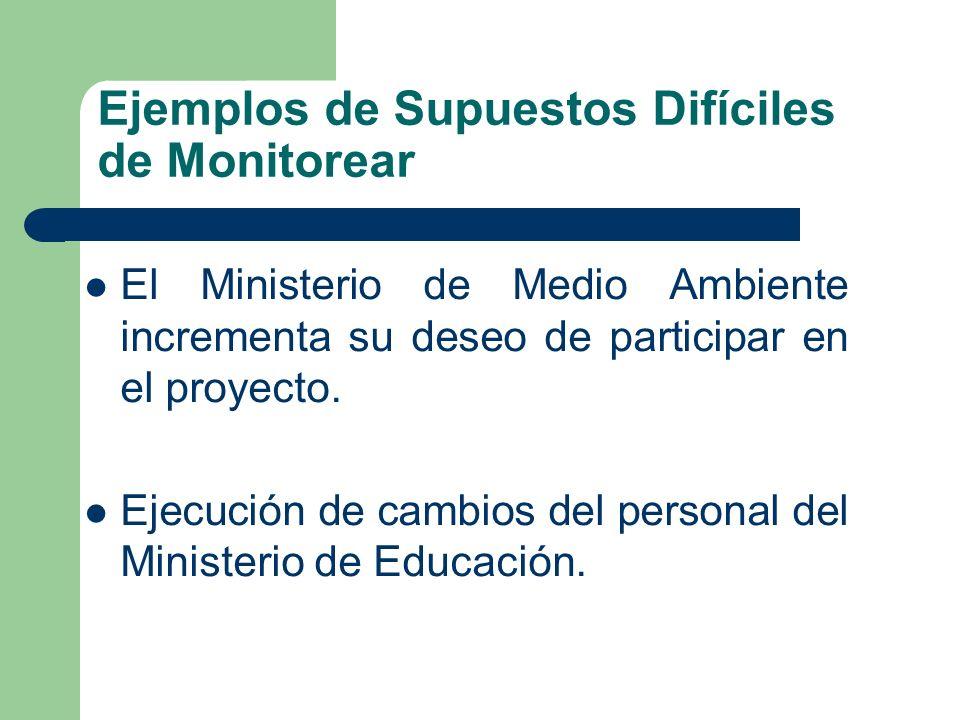 Ejemplos de Supuestos Difíciles de Monitorear El Ministerio de Medio Ambiente incrementa su deseo de participar en el proyecto. Ejecución de cambios d
