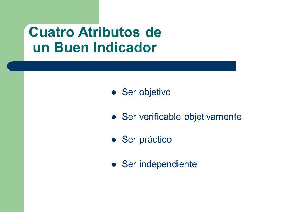 Cuatro Atributos de un Buen Indicador Ser objetivo Ser verificable objetivamente Ser práctico Ser independiente
