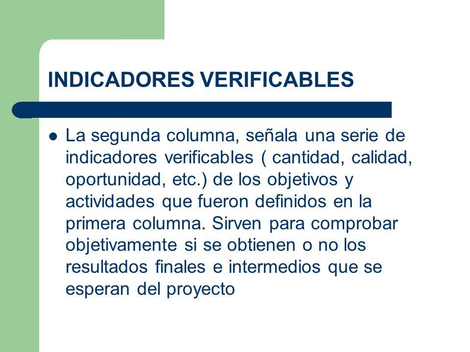 INDICADORES VERIFICABLES La segunda columna, señala una serie de indicadores verificables ( cantidad, calidad, oportunidad, etc.) de los objetivos y a