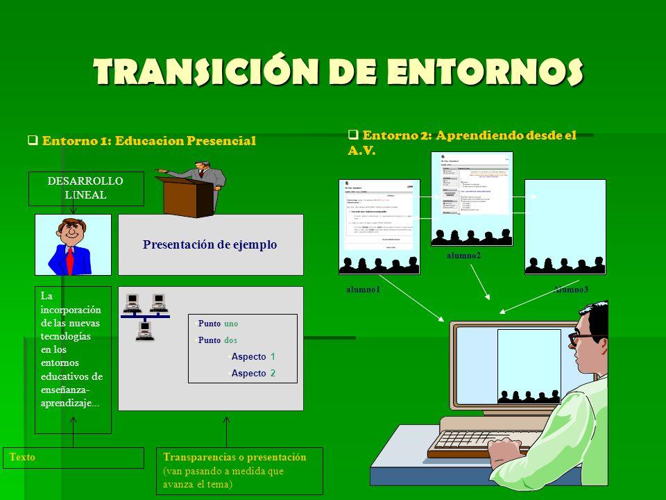 TRANSICIÓN DE ENTORNOS Texto La incorporación de las nuevas tecnologías en los entornos educativos de enseñanza- aprendizaje... Presentación de ejempl