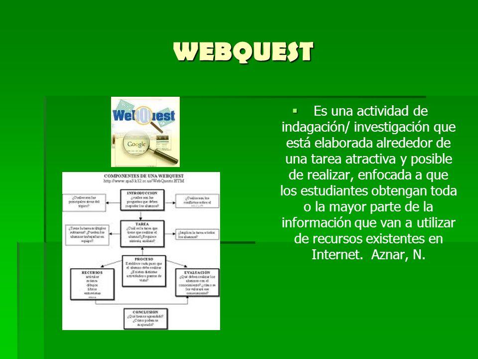 WEBQUEST Es una actividad de indagación/ investigación que está elaborada alrededor de una tarea atractiva y posible de realizar, enfocada a que los e