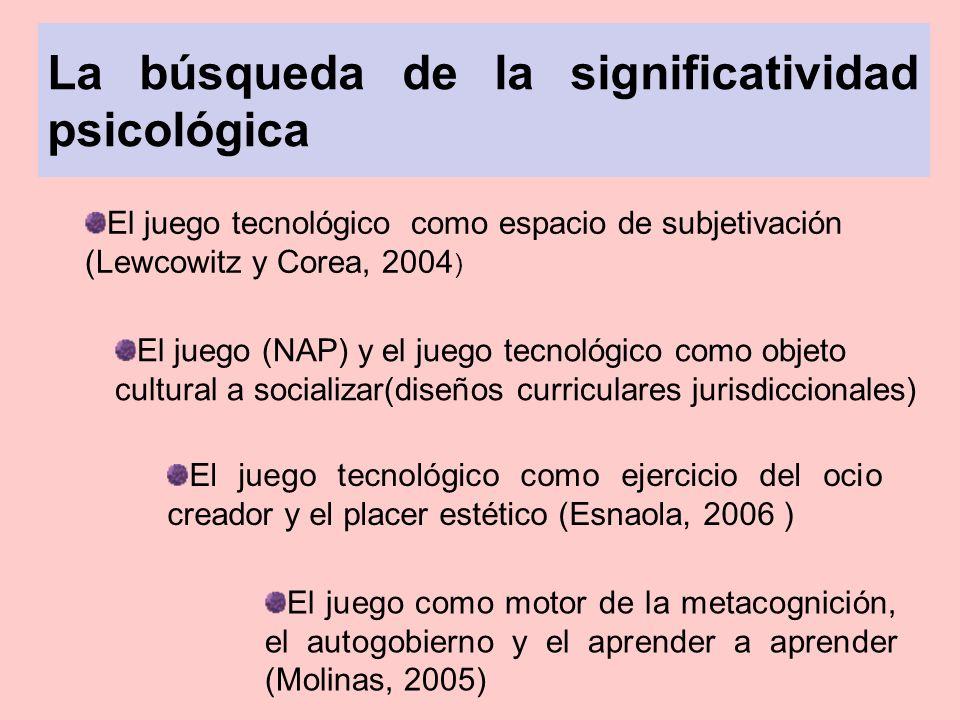 La búsqueda de la significatividad psicológica El juego tecnológico como espacio de subjetivación (Lewcowitz y Corea, 2004 ) El juego (NAP) y el juego