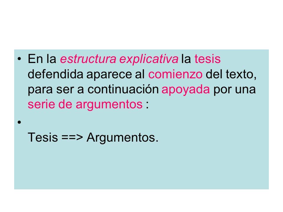 En la estructura explicativa la tesis defendida aparece al comienzo del texto, para ser a continuación apoyada por una serie de argumentos : Tesis ==>