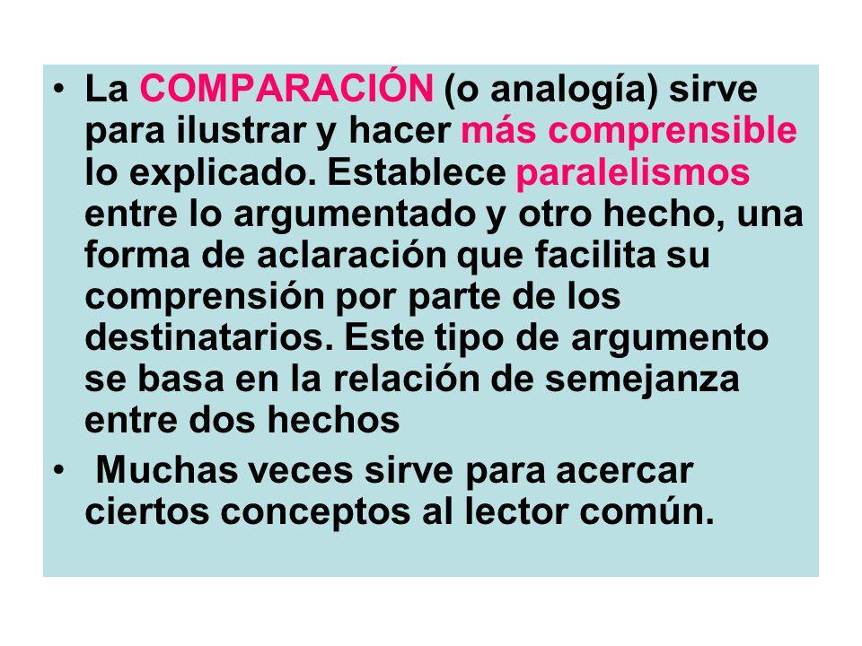La COMPARACIÓN (o analogía) sirve para ilustrar y hacer más comprensible lo explicado. Establece paralelismos entre lo argumentado y otro hecho, una f