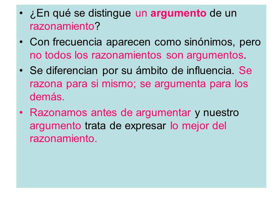 ¿En qué se distingue un argumento de un razonamiento? Con frecuencia aparecen como sinónimos, pero no todos los razonamientos son argumentos. Se difer