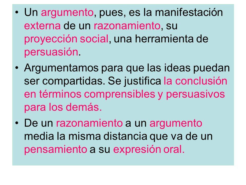 Un argumento, pues, es la manifestación externa de un razonamiento, su proyección social, una herramienta de persuasión. Argumentamos para que las ide