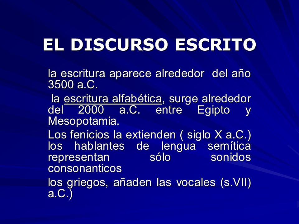 Adquisición de la competencia escrita En el momento en que se aprende el código escrito, aparece un simbolismo de segundo orden, sometido al código oral.