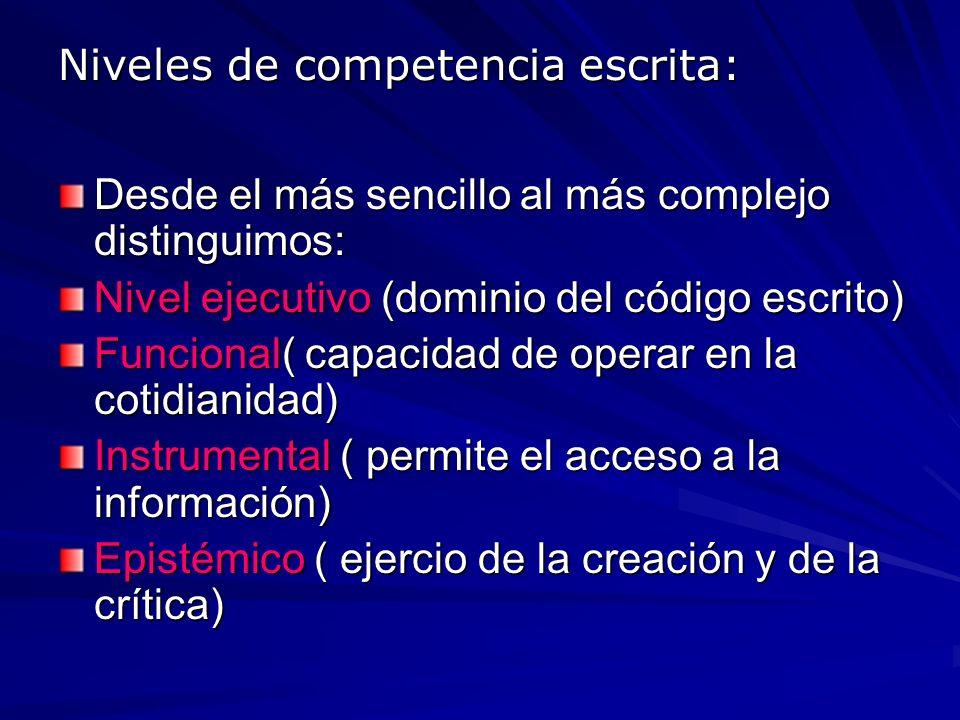 Niveles de competencia escrita: Desde el más sencillo al más complejo distinguimos: Nivel ejecutivo (dominio del código escrito) Funcional( capacidad
