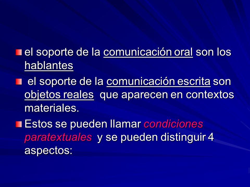 el soporte de la comunicación oral son los hablantes el soporte de la comunicación escrita son objetos reales que aparecen en contextos materiales. el