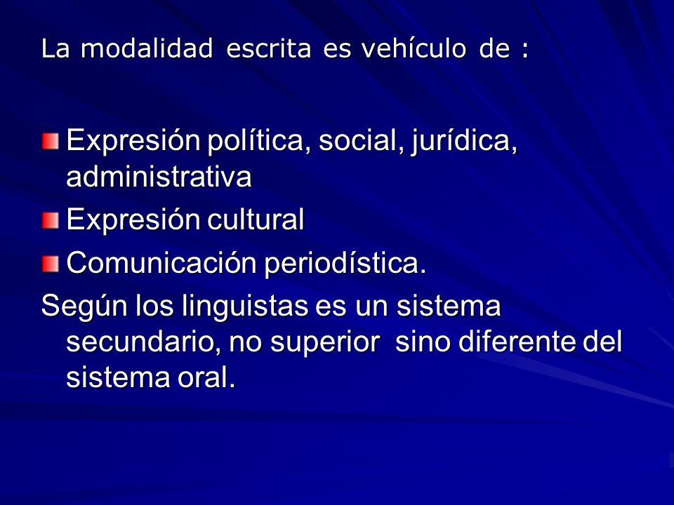 La modalidad escrita es vehículo de : La modalidad escrita es vehículo de : Expresión política, social, jurídica, administrativa Expresión cultural Co