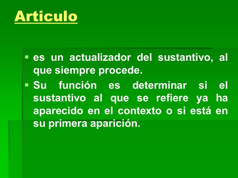 Articulo es un actualizador del sustantivo, al que siempre procede. Su función es determinar si el sustantivo al que se refiere ya ha aparecido en el